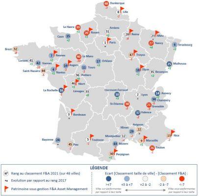 étude villes cibles F&A